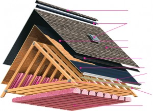 roof-insulation-300x219